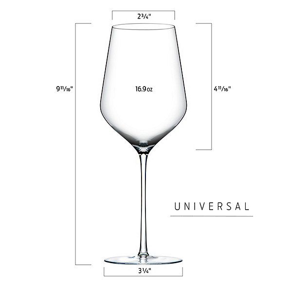 ZENOLOGY Universal Wine Glasses